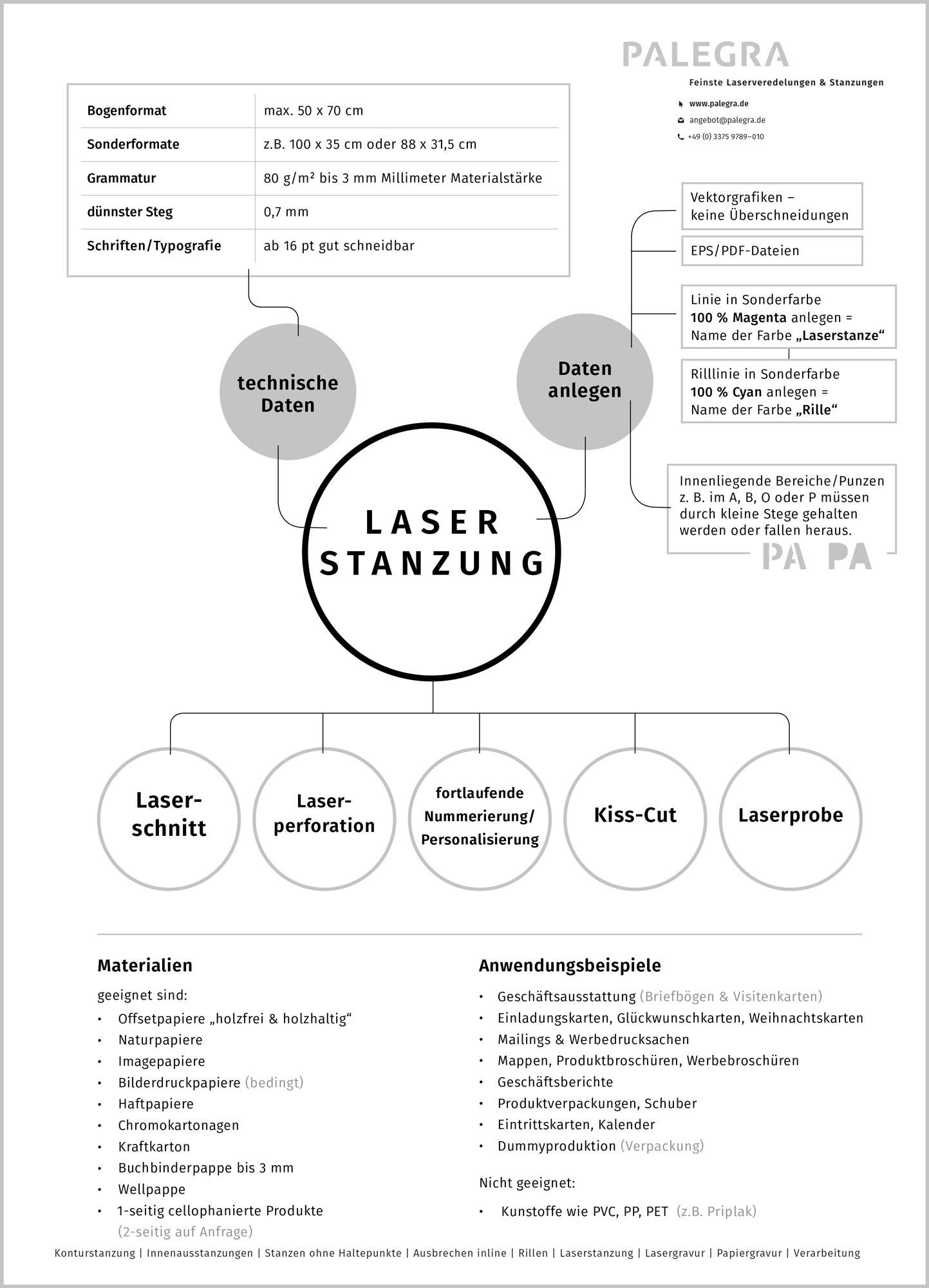 Palegra veredelt Papier und Karton. Konturstanzung, Innenausstanzungen, Stanzen ohne Haltepunkte, Ausbrechen inline, Rillen, Laserstanzung, Verarbeitung